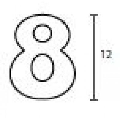 Αριθμοί διευθύνσεων Convex ανοξείδωτο